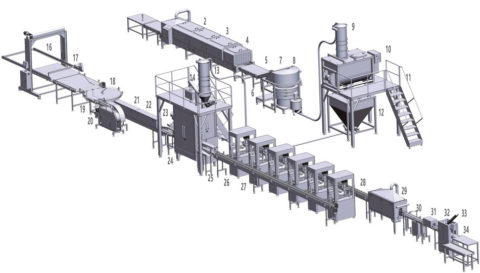 automatic powder cans filling line configuration
