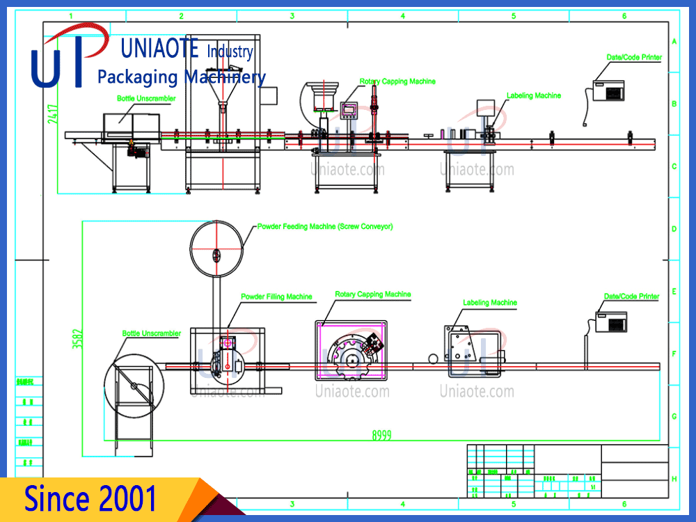 Automatic Auger Powder Linear Filler Filling Line Design Diagram